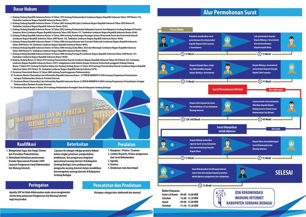 Rekomendasi Izin Warung Internet - Dinas Komunikasi dan Informatika Serdang Bedagai